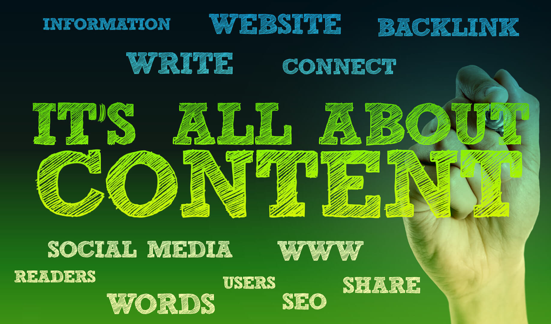 Das perfekte Content-Marketing